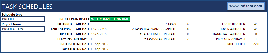 Project Planner (Advanced) Excel Template – Summary - Project Schedule