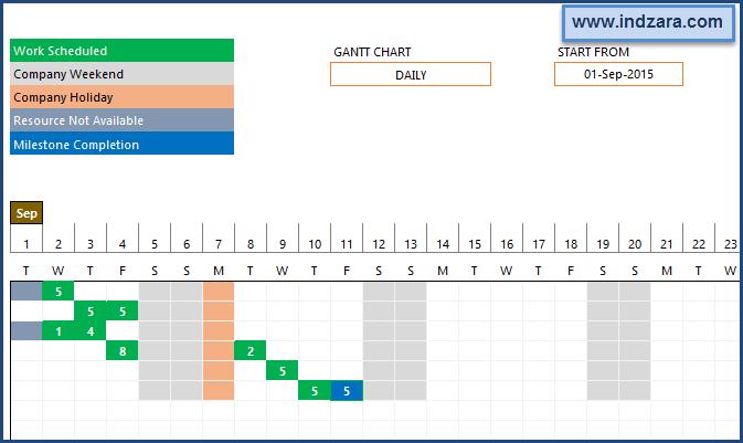 Project Planner (Advanced) Excel Template – Schedule - Project Gantt Chart