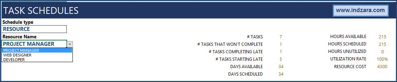 Project Planner (Advanced) Excel Template – Schedule – Resource Schedule