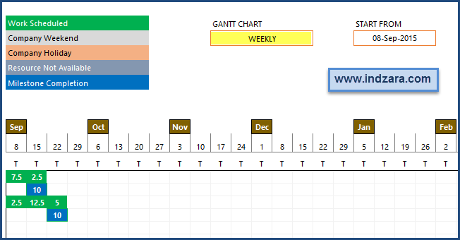 Project Planner (Advanced) Excel Template – Schedule – Gantt Chart Weekly
