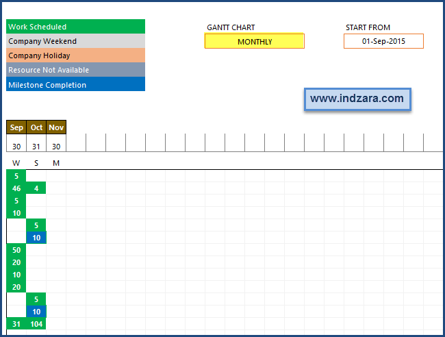 Project Planner (Advanced) Excel Template – Schedule – Gantt Chart Monthly