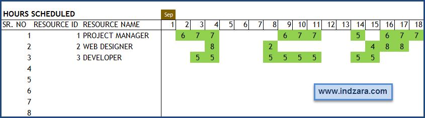 ProjectPlanner_Advanced_ExcelTemplate_ResourceScheduled