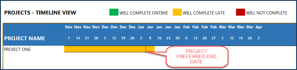 Project Planner Advanced Excel Template - Project Timeline
