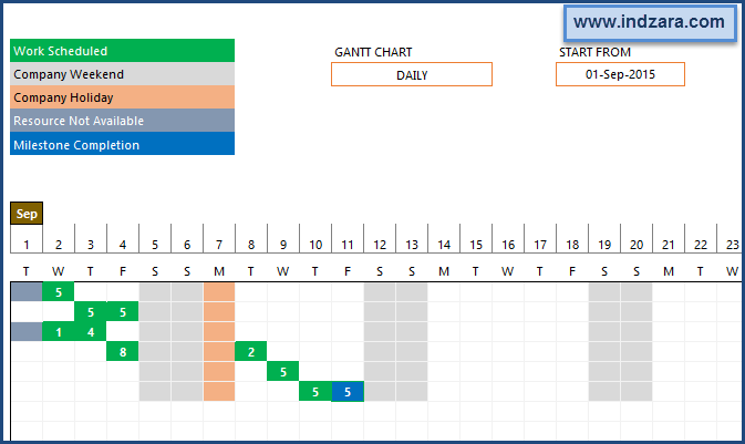 Project Planner (Advanced) Excel Template – Schedule - Project Gantt Chart