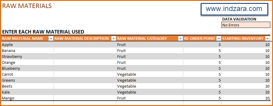Manufacturing Inventory and Sales Manager - Excel Template - Raw Materials