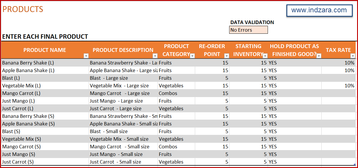 Manufacturing Inventory and Sales Manager - Excel Template - Products