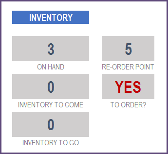 Report - Product Inventory