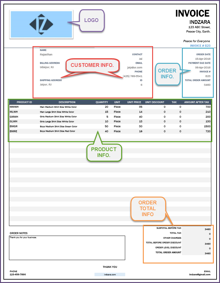 Invoicing for Retail Small Business - Sections of the Invoice
