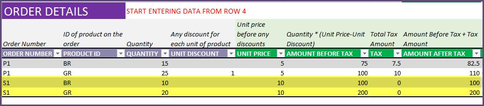 Sale Order - Order Details