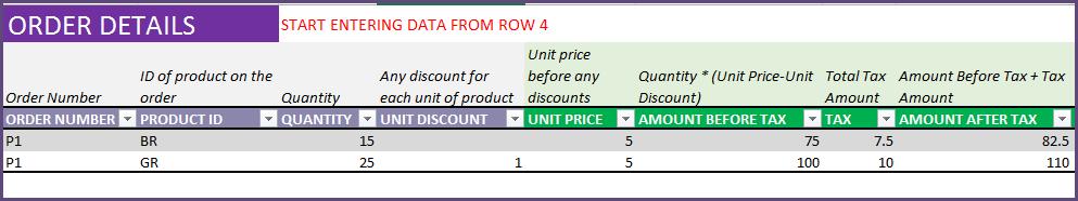 Purchase Order - Order Details