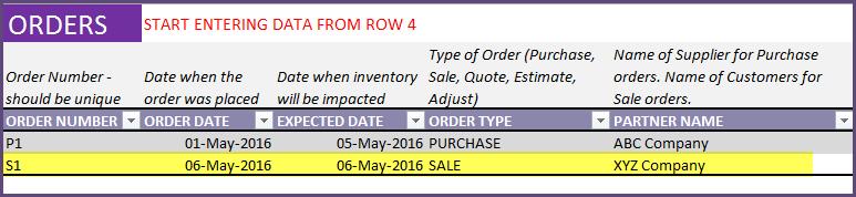 Sale Order