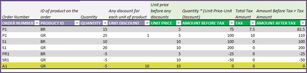 Adjust Order - Order Details
