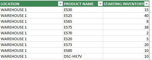 Retail Inventory and Sales Manager - Excel Template - Starting Inventory