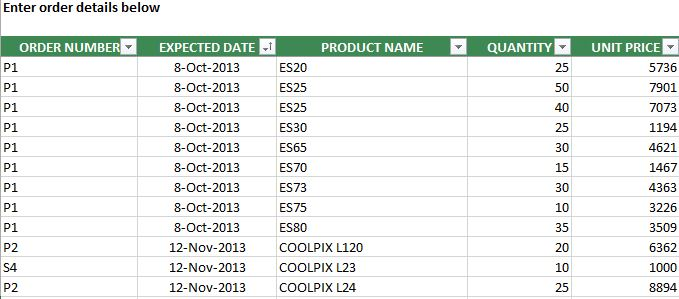 Retail Inventory and Sales Manager - Excel Template - Order Details