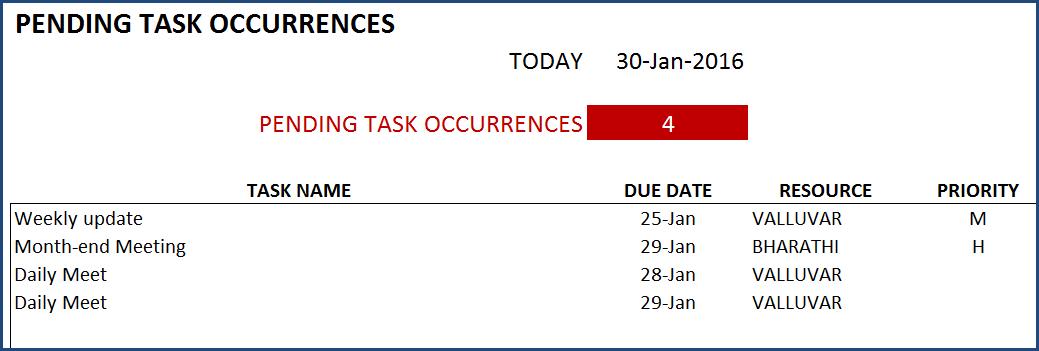 Task Manager (Advanced) Excel Template - Pending Tasks