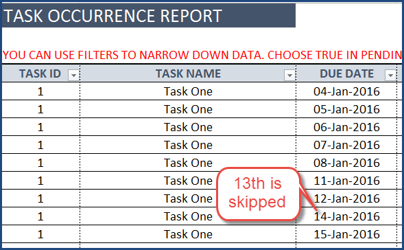 Task Manager (Advanced) - Excel Template - Task Occurrence Report (After)