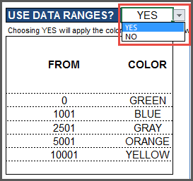 U.S. State Heat Map - Choose YES for Data Ranges