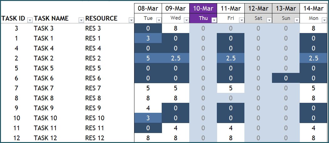 Project Manager Excel Template - Task Schedule