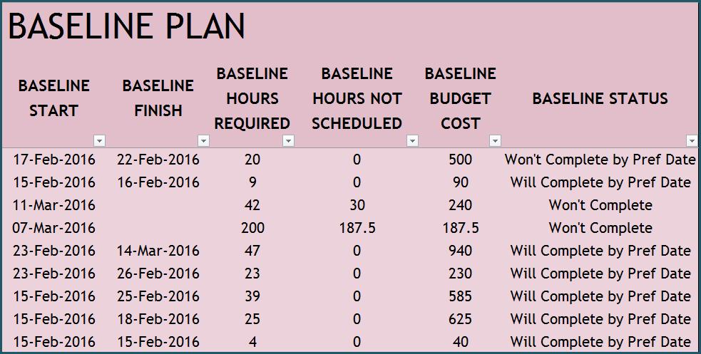Task Report - Baseline Plan