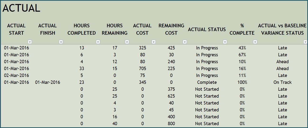 Task Report - Actual