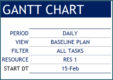 Gantt Chart Options