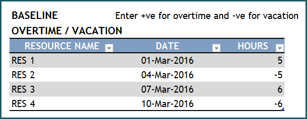 Project Manager Excel Template - Settings - Vacation/Overtime