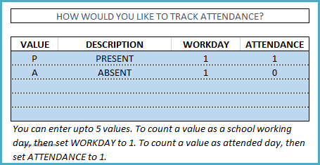 Customize Attendance Tracking Values