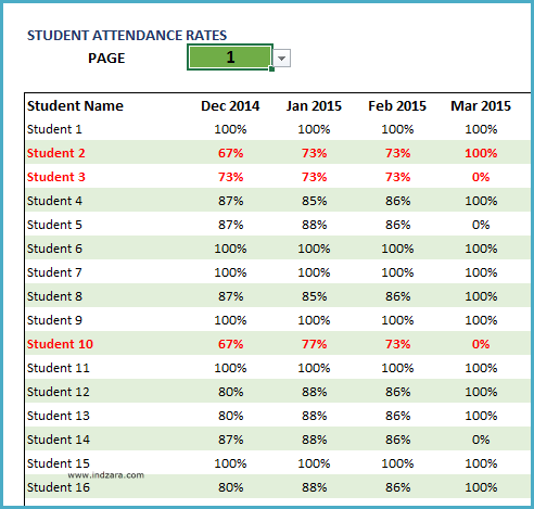 Printable Class Attendance Report - Monthly attendance rates for students