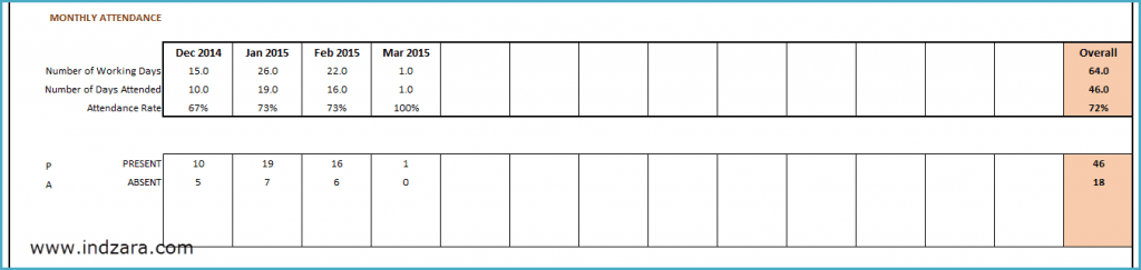 Printable Student Attendance Report - Monthly attendance rates
