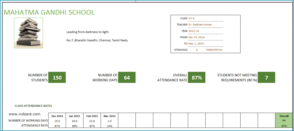 Student Attendance Register Template - Class Attendance Report