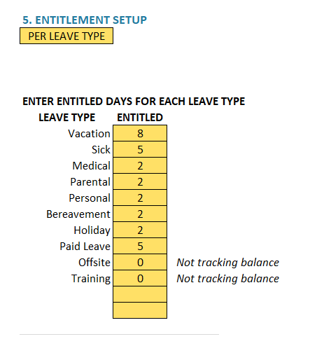 Set Leave Entitlement per Leave Type