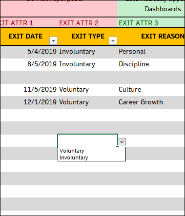 Exit Type values - Voluntary, Involuntary