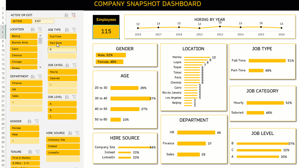 Retention Dashboard Excel Template - Slicers in Dashboard