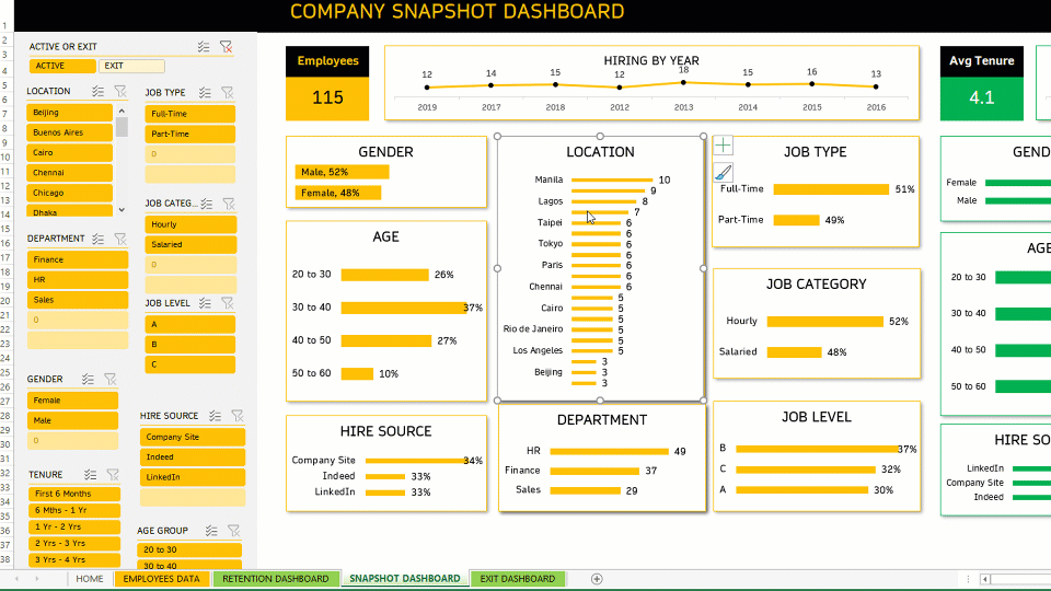 Retention Dashboard - HR Excel Template - Modify Charts