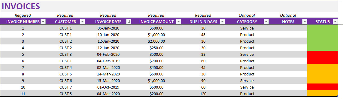 Invoices Data Entry Table