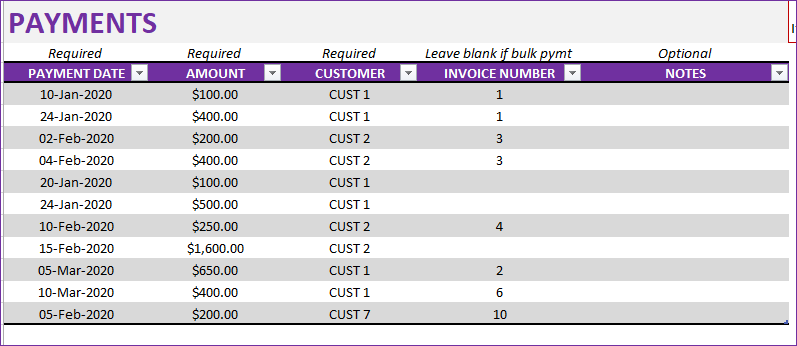 Invoice Payments Data Entry
