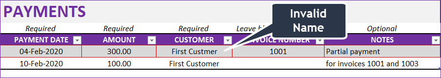 Invalid Customer Name Entry