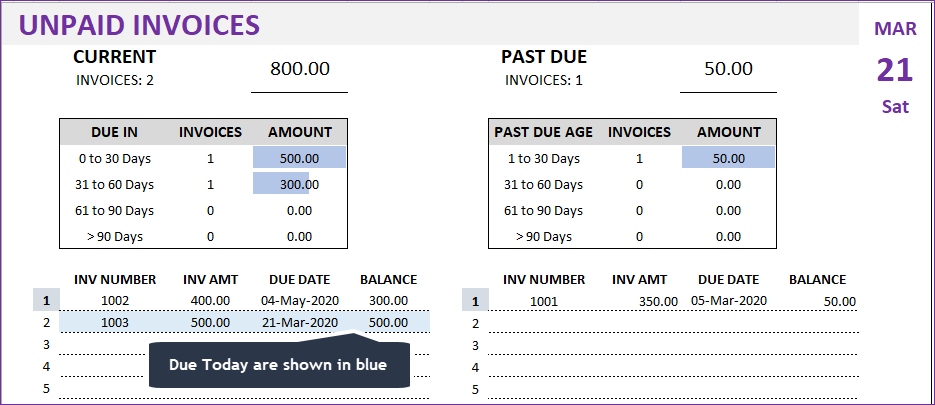 Unpaid Invoices Report - Aging and Invoices due today