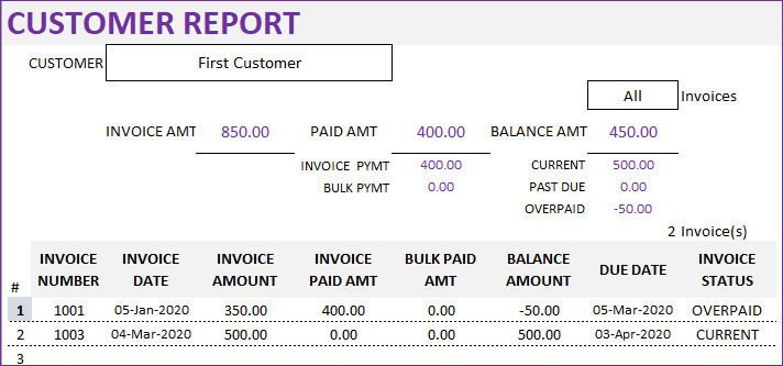 Customer Report example