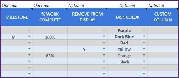 Gantt Chart Maker – Google Sheet Template – Optional Data Input