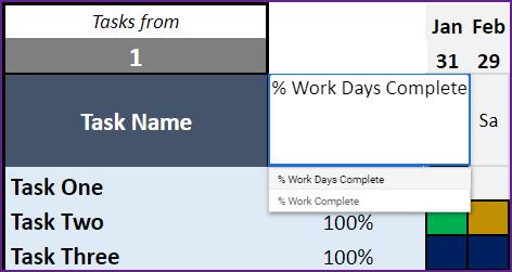 Gantt Chart Maker – Google Sheet Template – % Complete