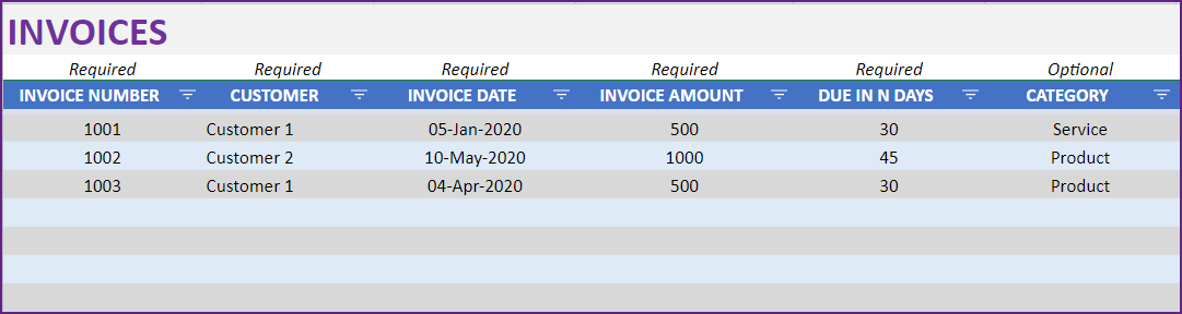 Third Invoice Data Entry