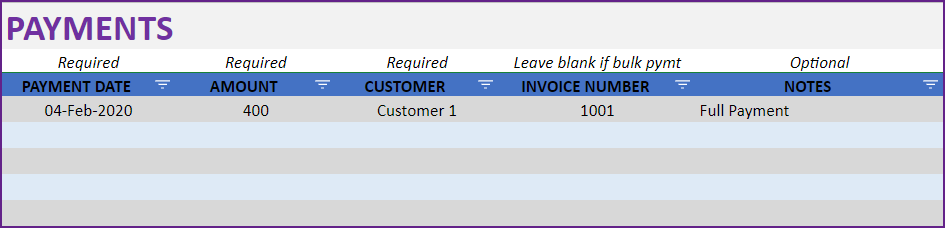 Overpaid Amount for Invoice