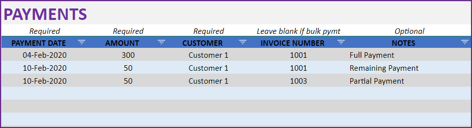 Converting bulk payment to invoice payments