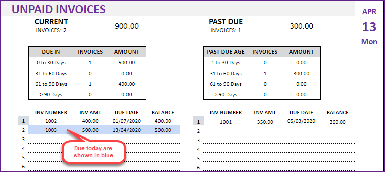 Unpaid Invoices Report – Aging and Invoices due today