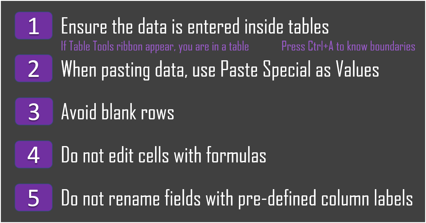 Excel Tables - 5 Essential Tips