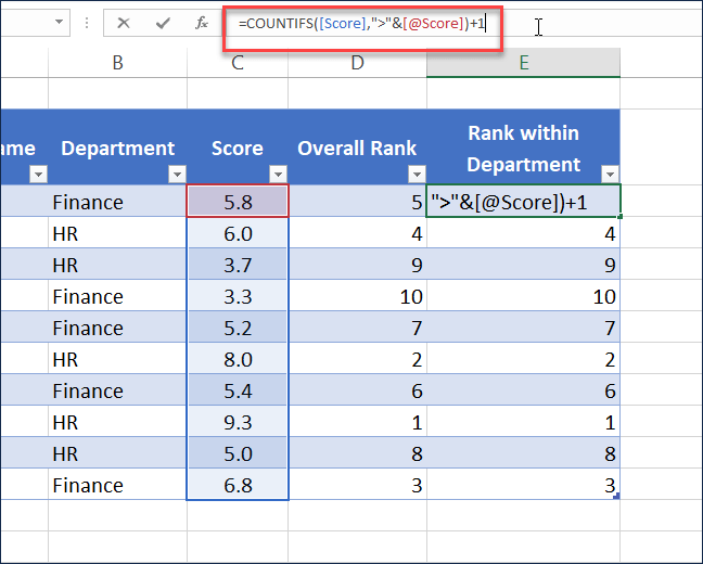 Countifs Function to calculate rank