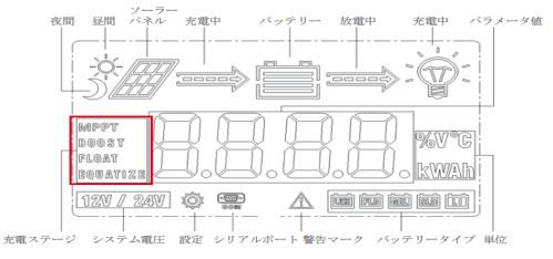 図5充電ステージ