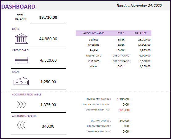 Dashboard – Small Business Finance Manager