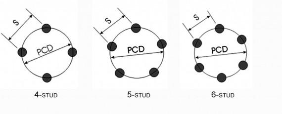 Pitch Circle Diameter